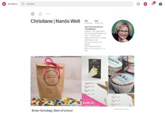 Nanös Welt bei Pinterest